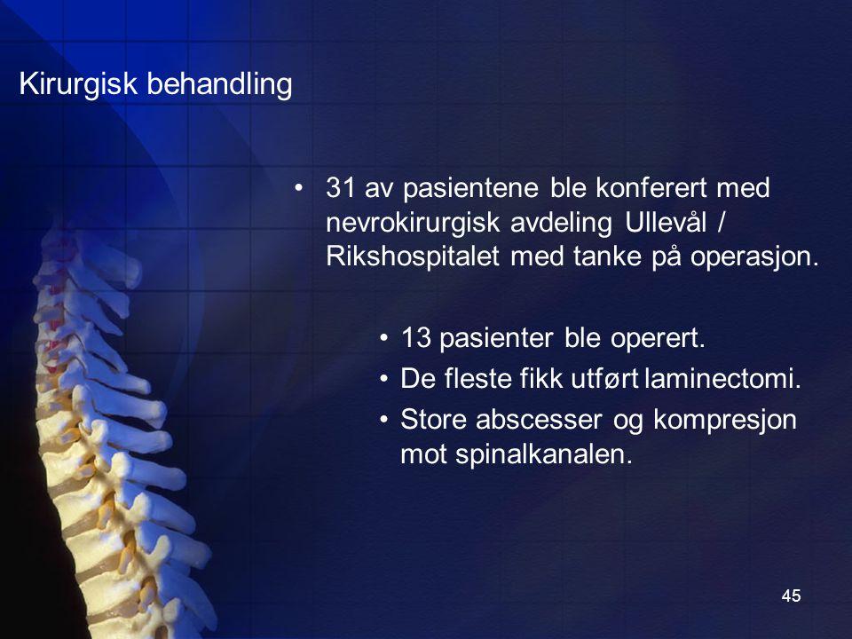 Kirurgisk behandling 31 av pasientene ble konferert med nevrokirurgisk avdeling Ullevål / Rikshospitalet med tanke på operasjon.