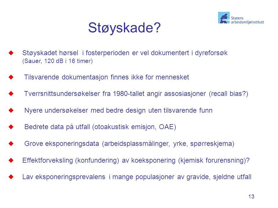 Støyskade Støyskadet hørsel i fosterperioden er vel dokumentert i dyreforsøk. (Sauer, 120 dB i 16 timer)