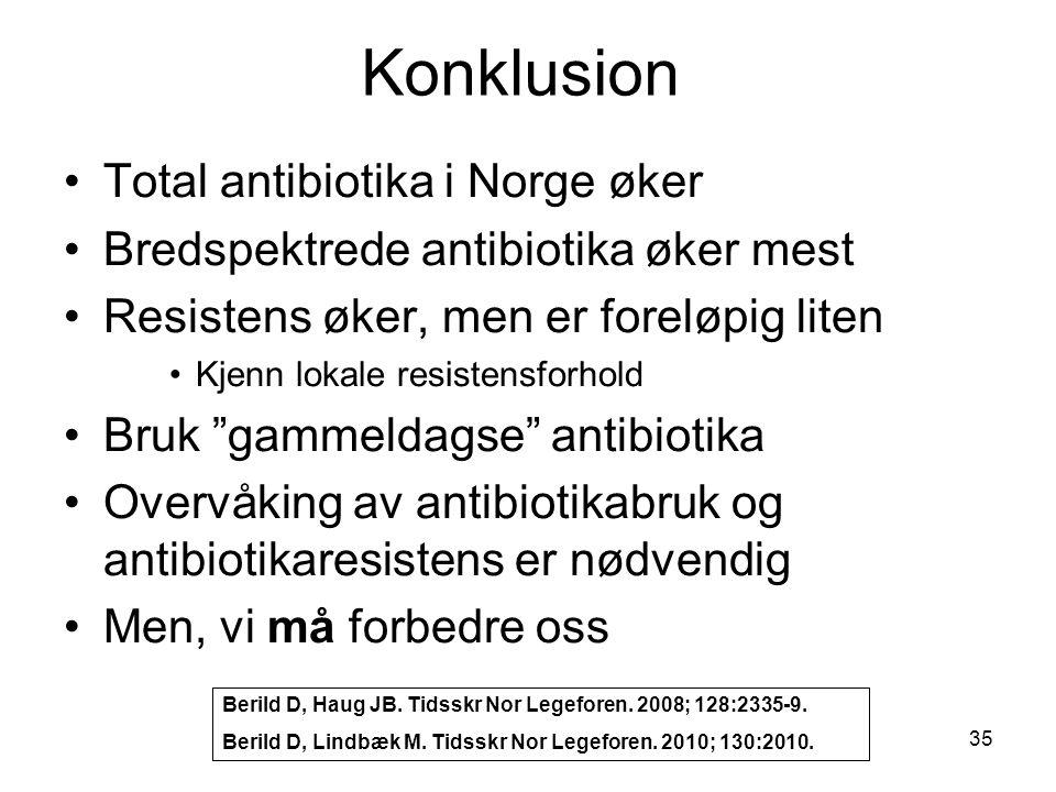 Konklusion Total antibiotika i Norge øker