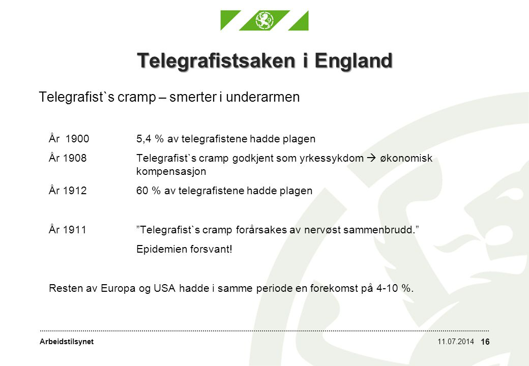 Telegrafistsaken i England