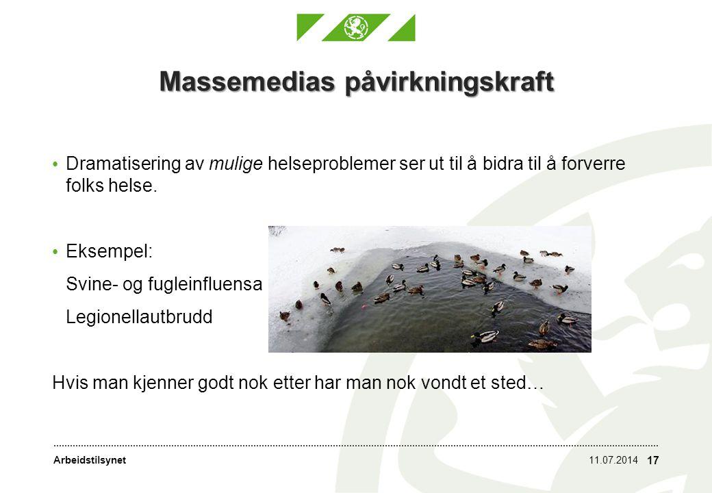 Massemedias påvirkningskraft