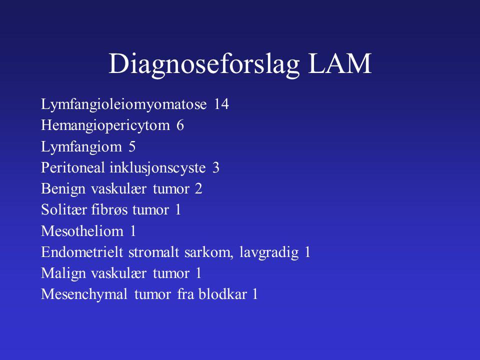 Diagnoseforslag LAM Lymfangioleiomyomatose 14 Hemangiopericytom 6