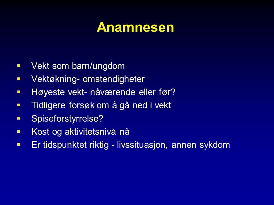 Anamnesen Vekt som barn/ungdom Vektøkning- omstendigheter