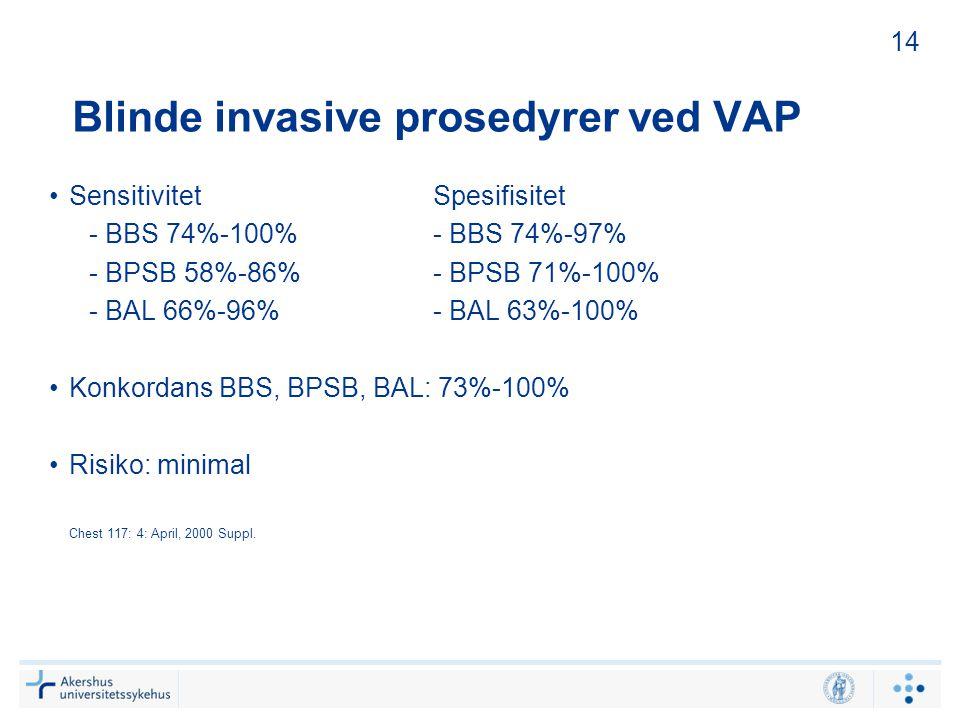 Blinde invasive prosedyrer ved VAP