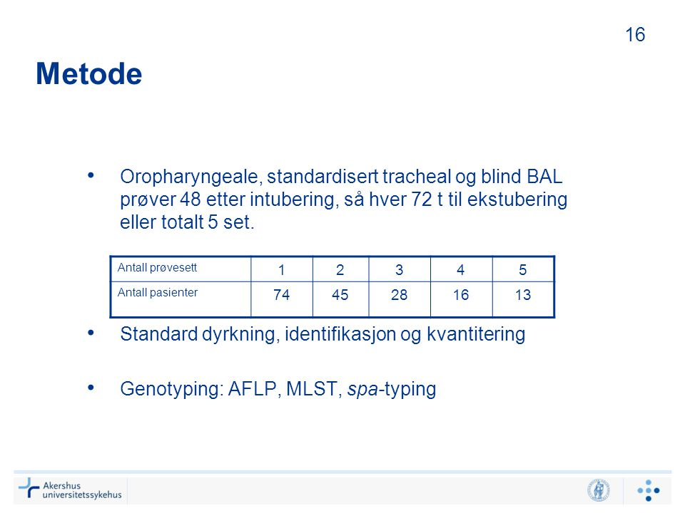 16 Metode. Oropharyngeale, standardisert tracheal og blind BAL prøver 48 etter intubering, så hver 72 t til ekstubering eller totalt 5 set.