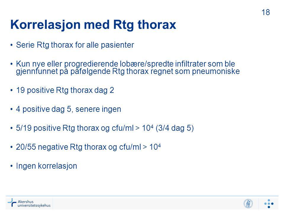 Korrelasjon med Rtg thorax