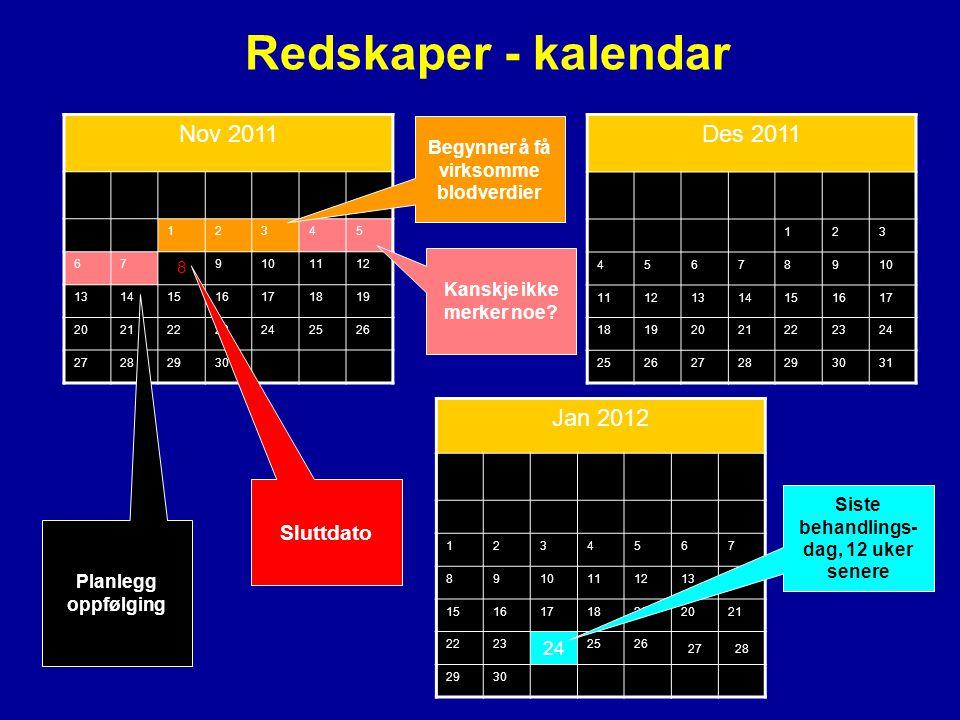 Redskaper - kalendar Nov 2011 Des 2011 Jan 2012 Sluttdato Su M Tu W Th