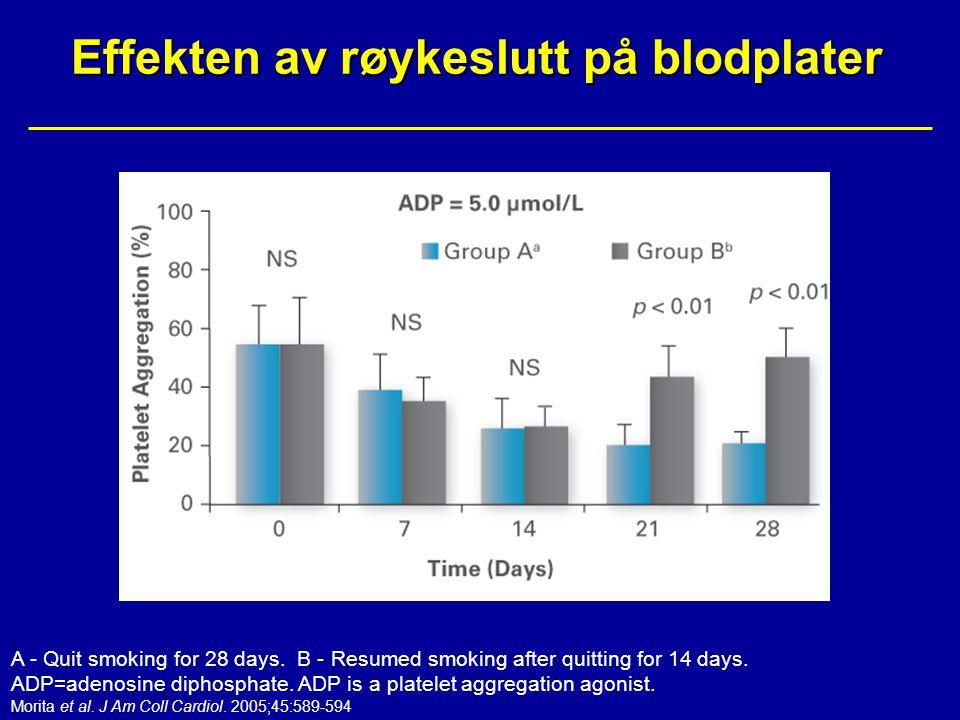 Effekten av røykeslutt på blodplater