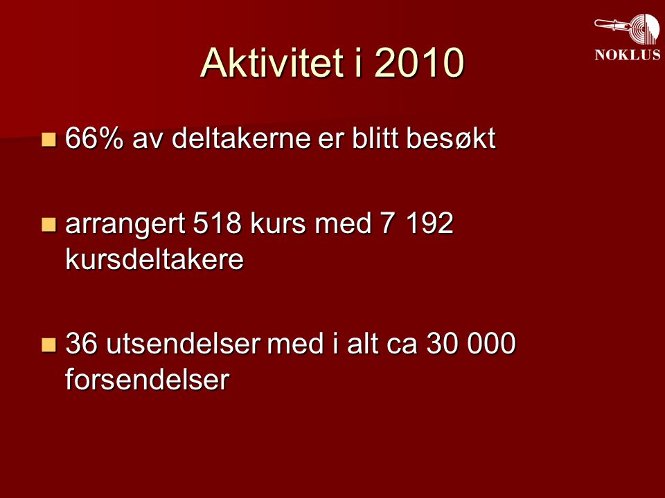 Aktivitet i 2010 66% av deltakerne er blitt besøkt