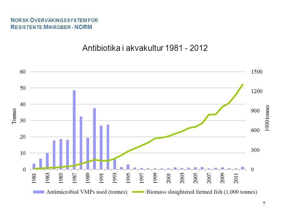 Antibiotika i akvakultur 1981 - 2012