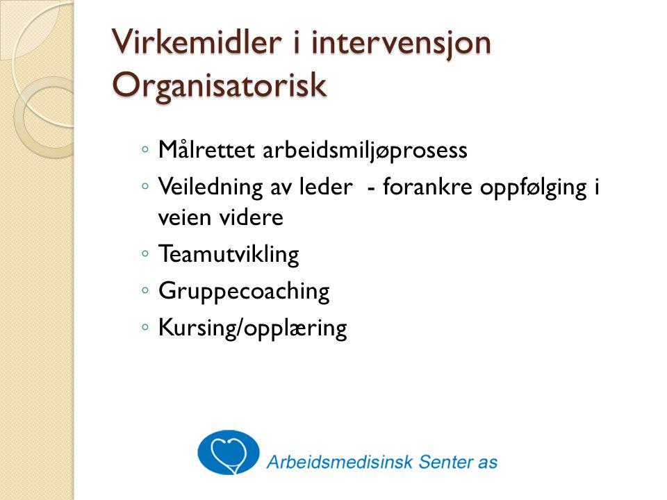 Virkemidler i intervensjon Organisatorisk