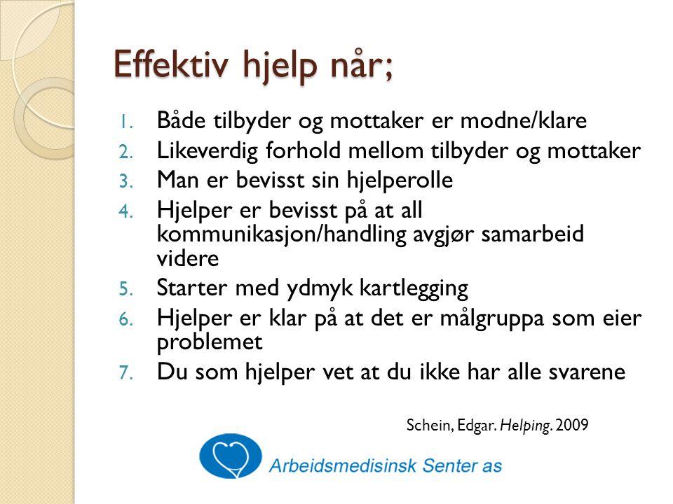 Effektiv hjelp når; Både tilbyder og mottaker er modne/klare