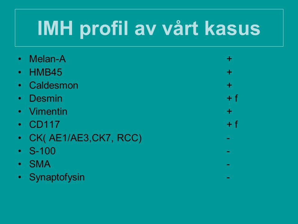 IMH profil av vårt kasus