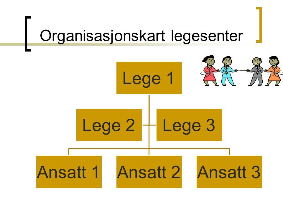 Organisasjonskart legesenter