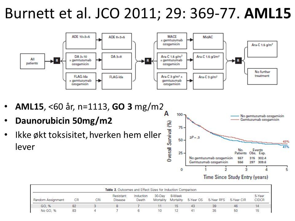 Burnett et al. JCO 2011; 29: 369-77. AML15