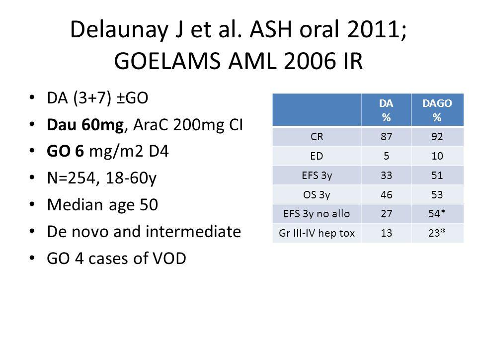 Delaunay J et al. ASH oral 2011; GOELAMS AML 2006 IR