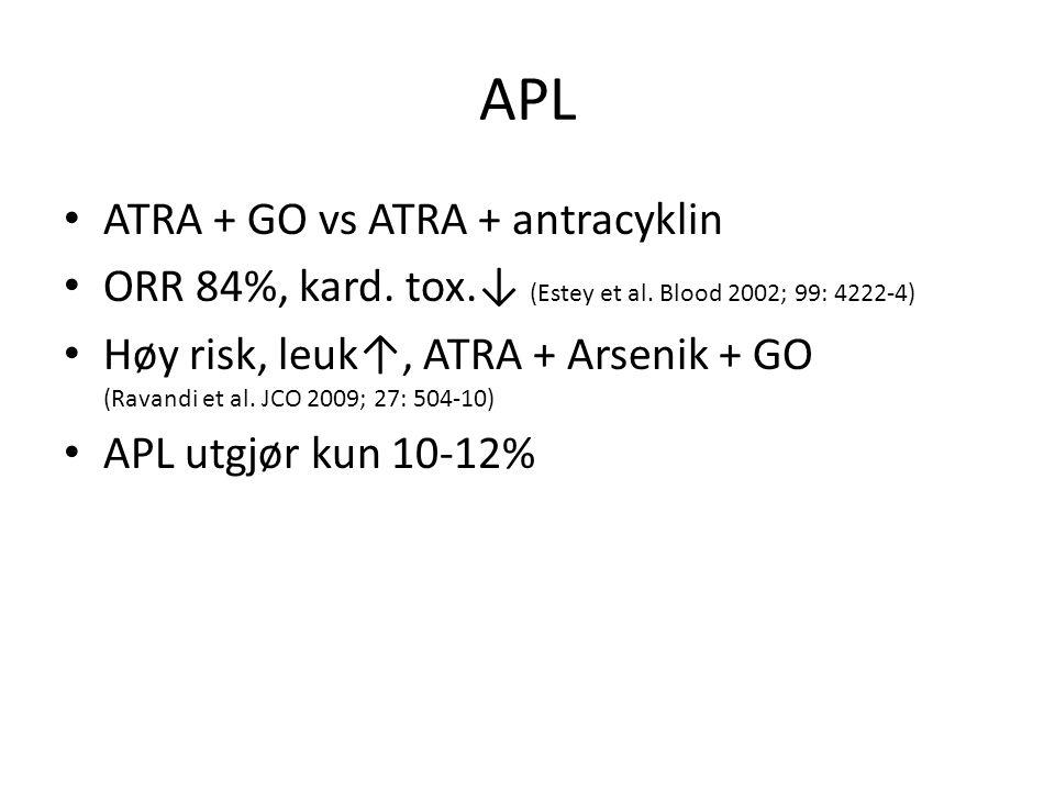 APL ATRA + GO vs ATRA + antracyklin