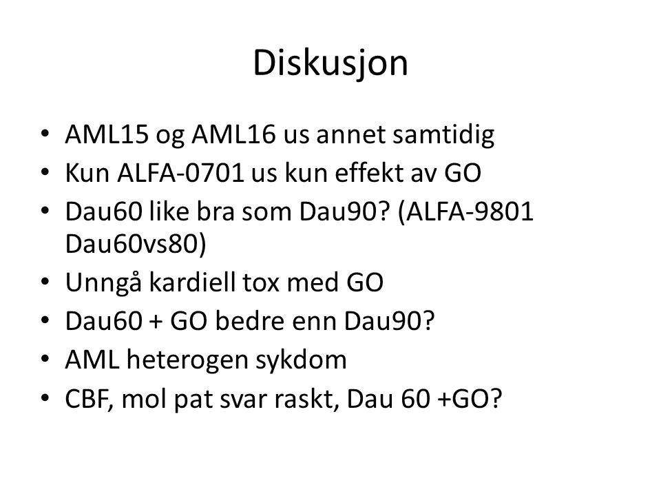 Diskusjon AML15 og AML16 us annet samtidig