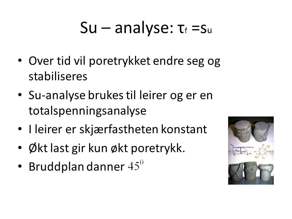 Su – analyse: τf =su Over tid vil poretrykket endre seg og stabiliseres. Su-analyse brukes til leirer og er en totalspenningsanalyse.