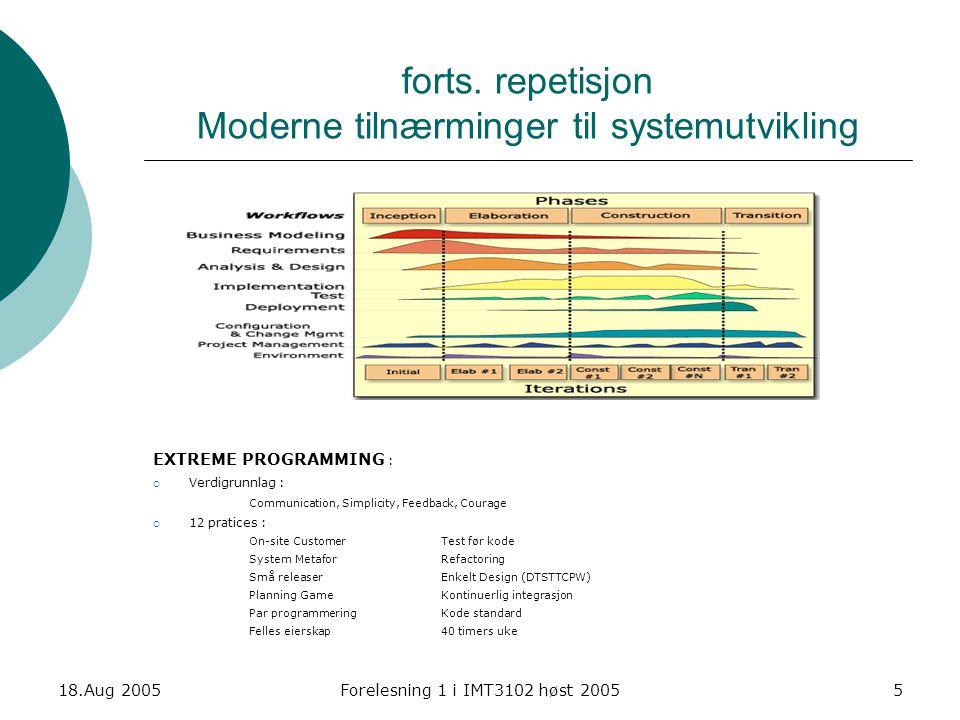 forts. repetisjon Moderne tilnærminger til systemutvikling