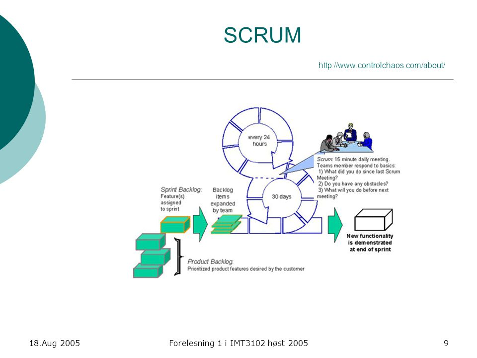 SCRUM http://www.controlchaos.com/about/