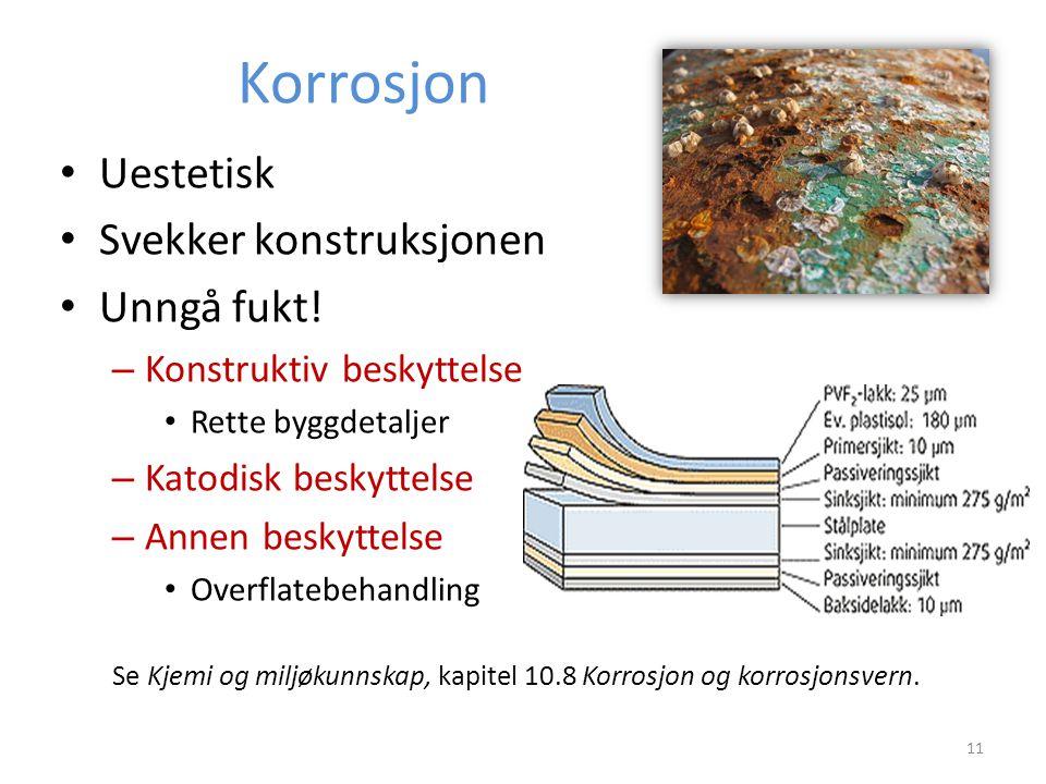 Korrosjon Uestetisk Svekker konstruksjonen Unngå fukt!