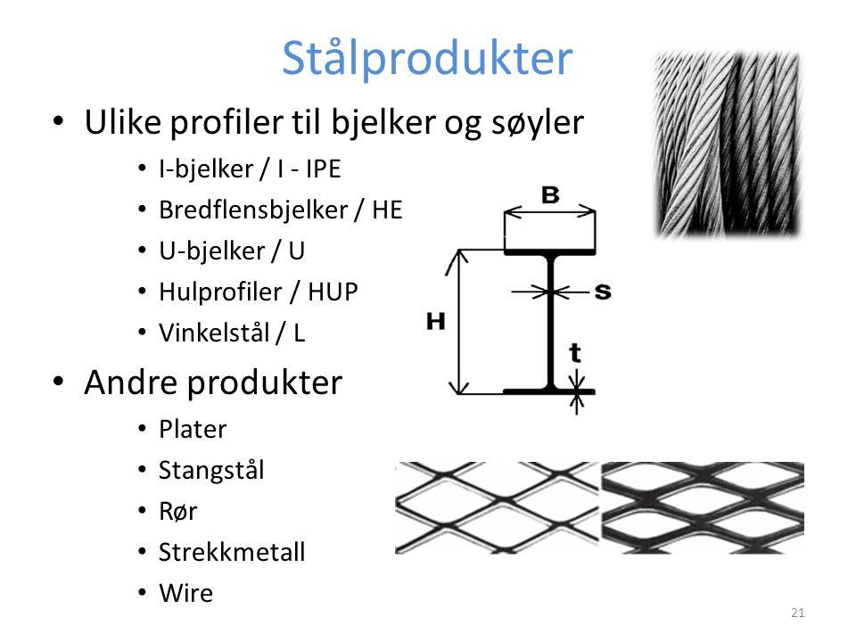 Stålprodukter Ulike profiler til bjelker og søyler Andre produkter