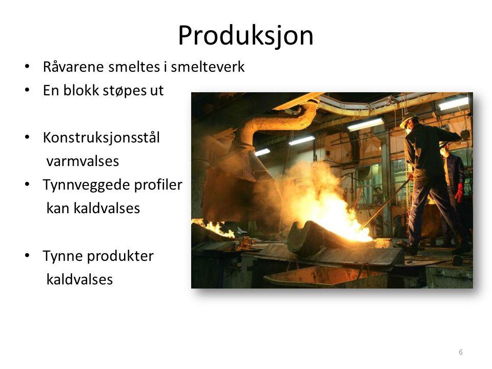 Produksjon Råvarene smeltes i smelteverk En blokk støpes ut