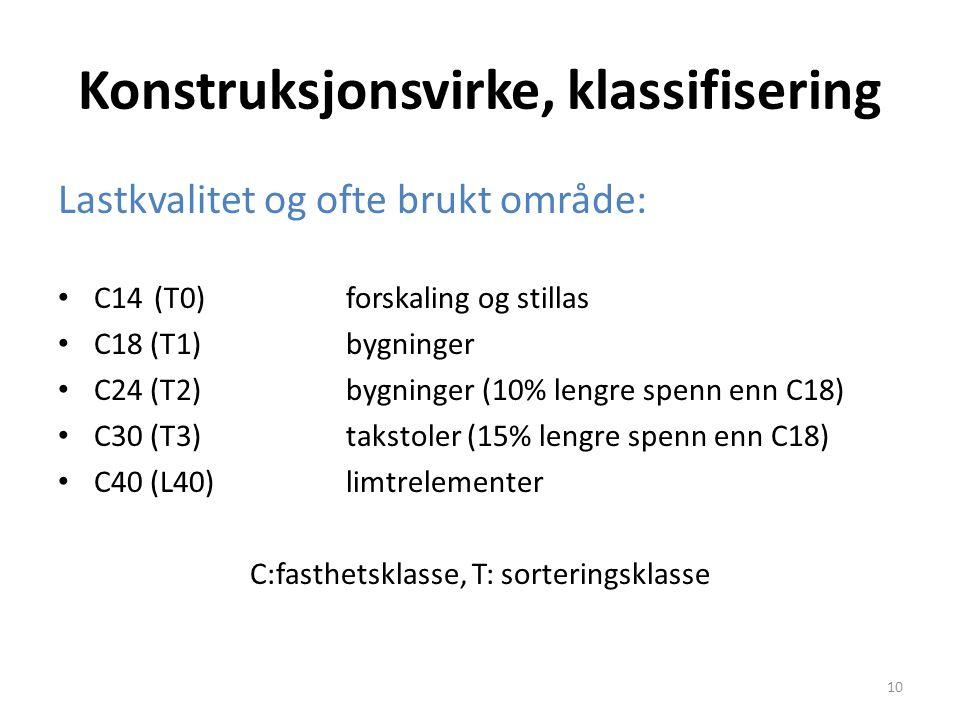 Konstruksjonsvirke, klassifisering