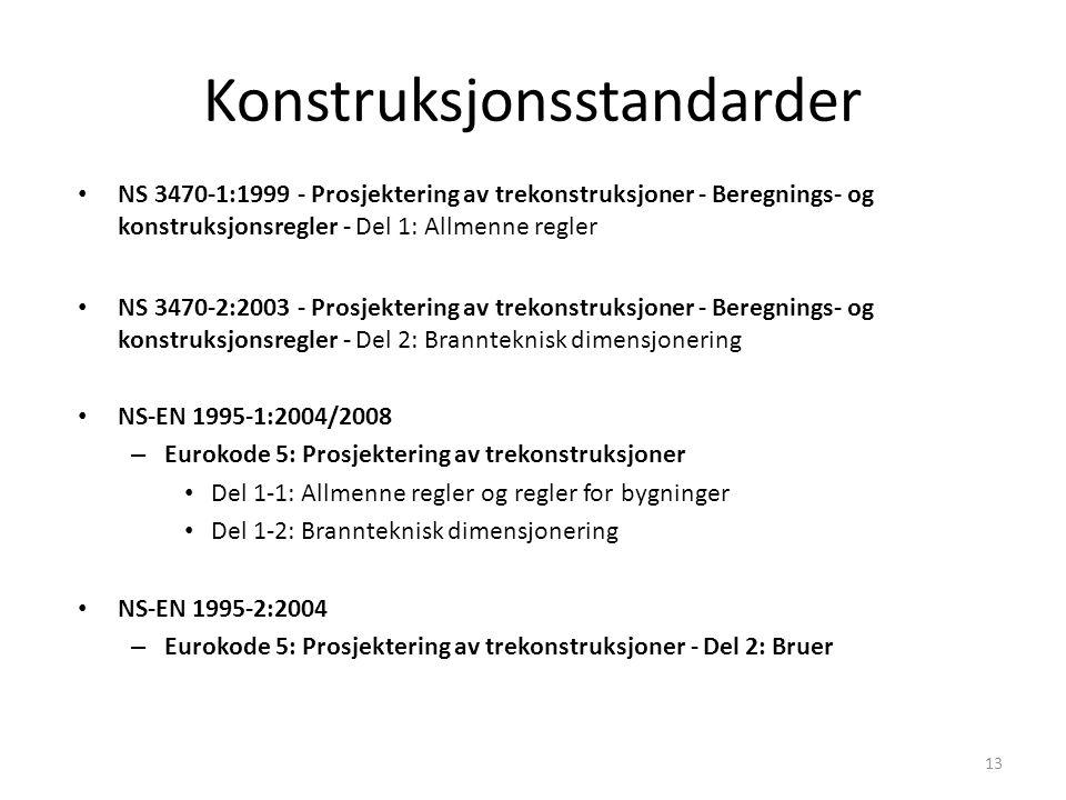 Konstruksjonsstandarder