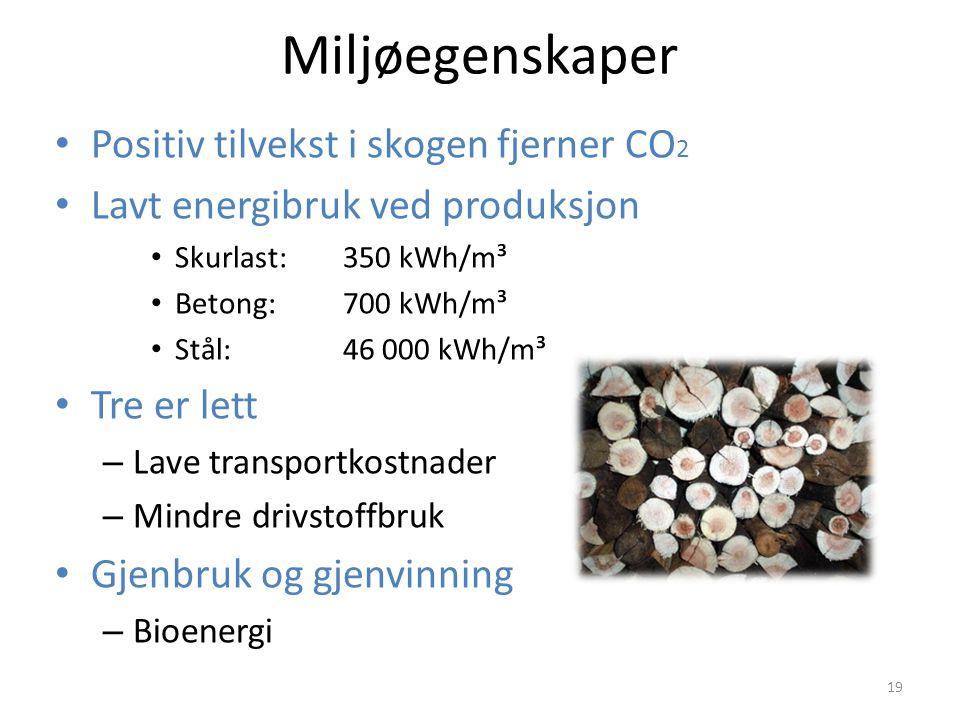 Miljøegenskaper Positiv tilvekst i skogen fjerner CO2