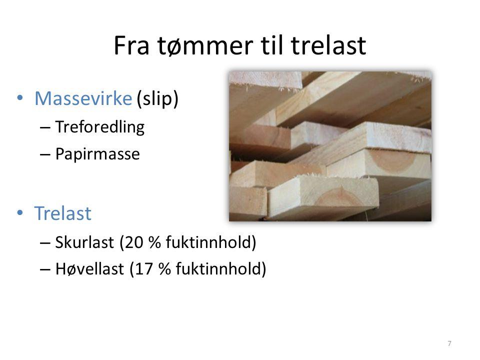 Fra tømmer til trelast Massevirke (slip) Trelast Treforedling