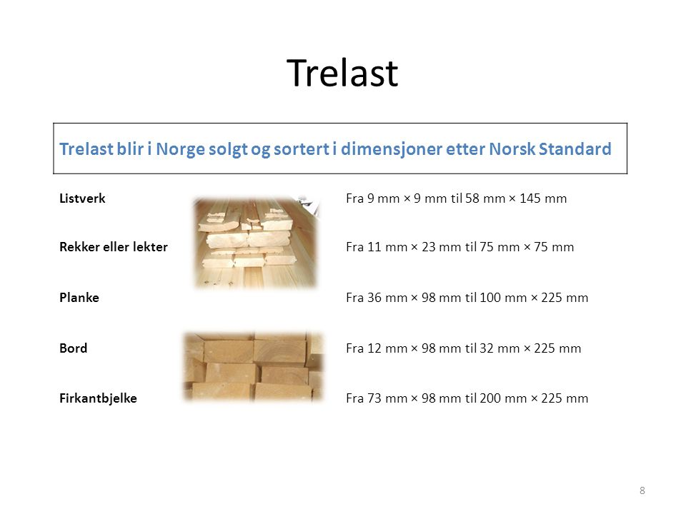 Trelast Trelast blir i Norge solgt og sortert i dimensjoner etter Norsk Standard. Listverk. Fra 9 mm × 9 mm til 58 mm × 145 mm.