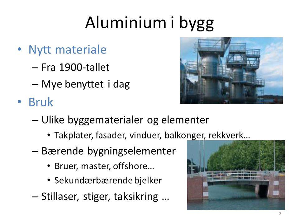 Aluminium i bygg Nytt materiale Bruk Fra 1900-tallet