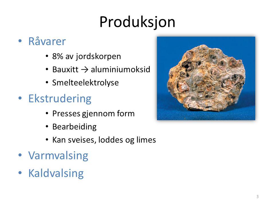 Produksjon Råvarer Ekstrudering Varmvalsing Kaldvalsing