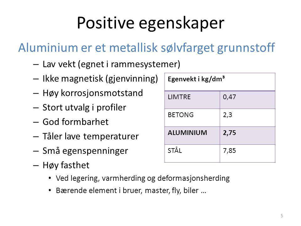 Positive egenskaper Aluminium er et metallisk sølvfarget grunnstoff