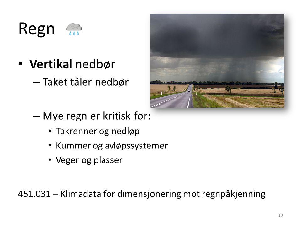 Regn Vertikal nedbør Taket tåler nedbør Mye regn er kritisk for: