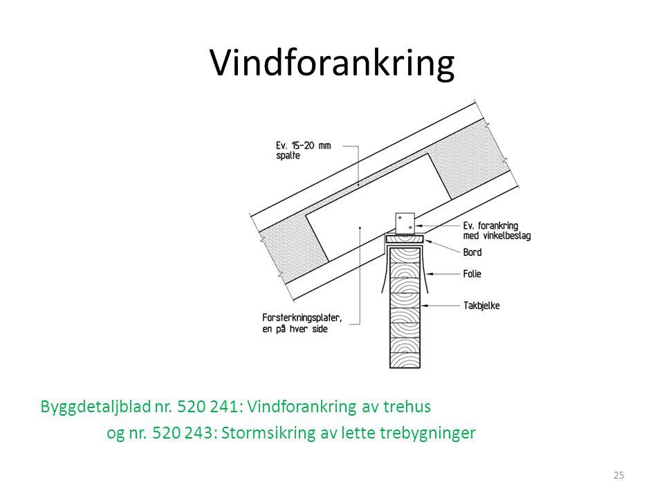 Vindforankring Byggdetaljblad nr. 520 241: Vindforankring av trehus