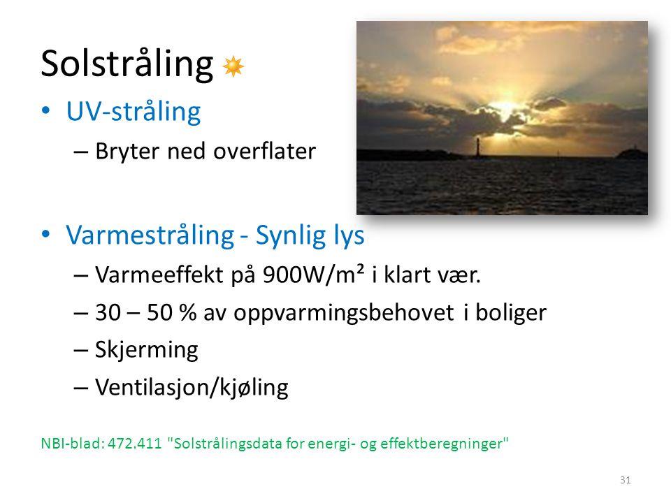 Solstråling UV-stråling Varmestråling - Synlig lys
