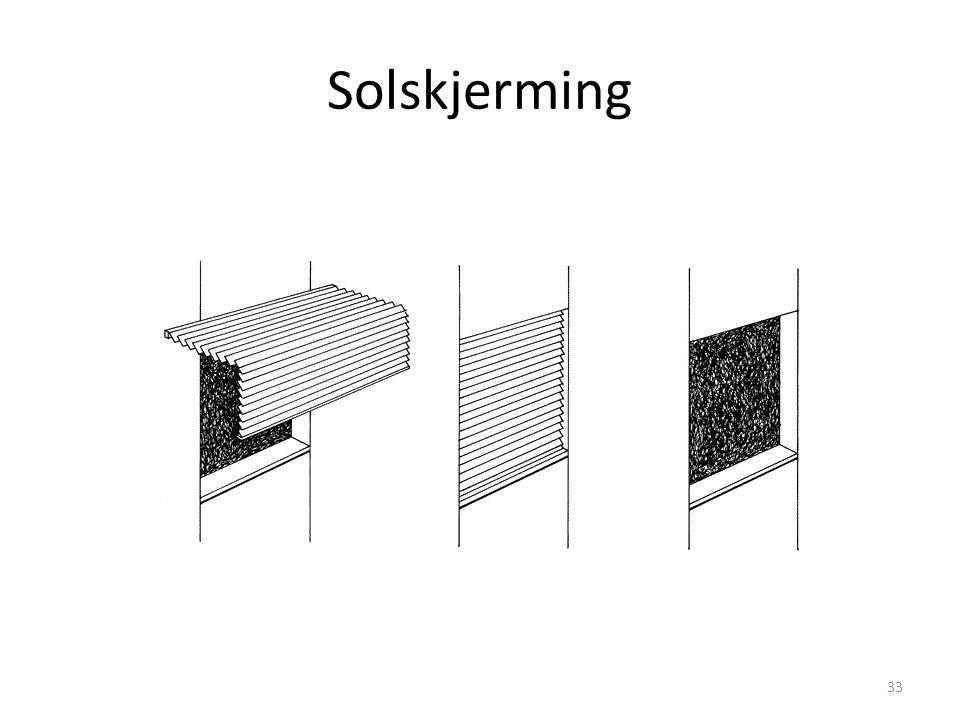 Solskjerming