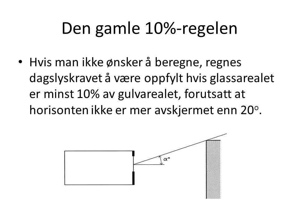 Den gamle 10%-regelen