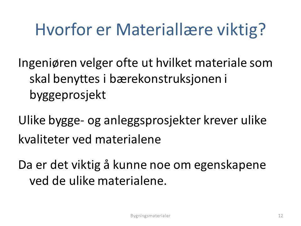 Hvorfor er Materiallære viktig