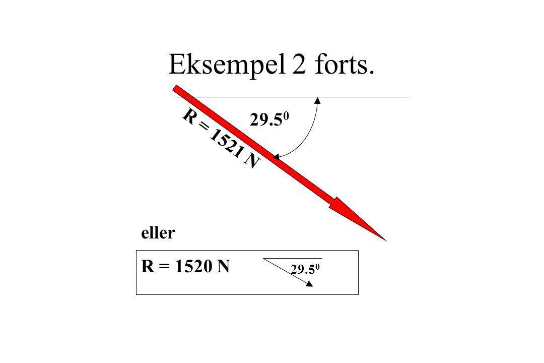 Eksempel 2 forts. 29.50 R = 1521 N eller R = 1520 N 29.50