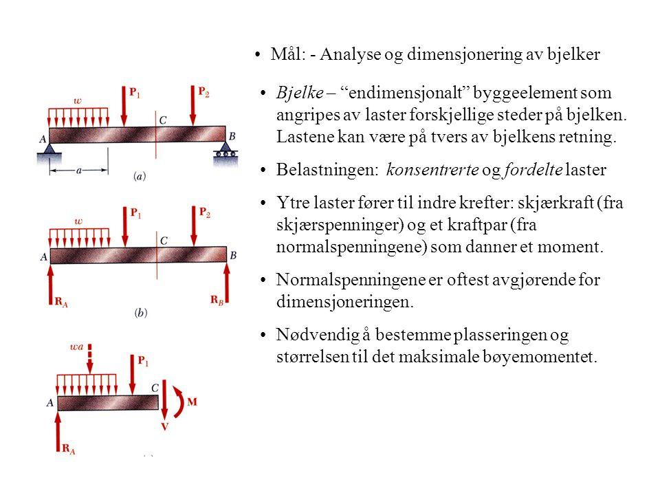 Mål: - Analyse og dimensjonering av bjelker