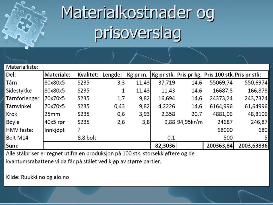 Materialkostnader og prisoverslag