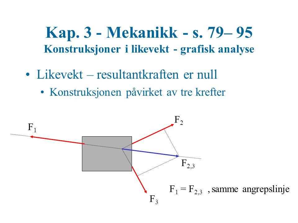 Kap. 3 - Mekanikk - s. 79– 95 Konstruksjoner i likevekt - grafisk analyse