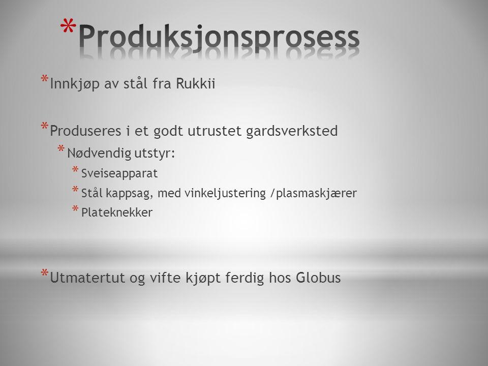 Produksjonsprosess Innkjøp av stål fra Rukkii