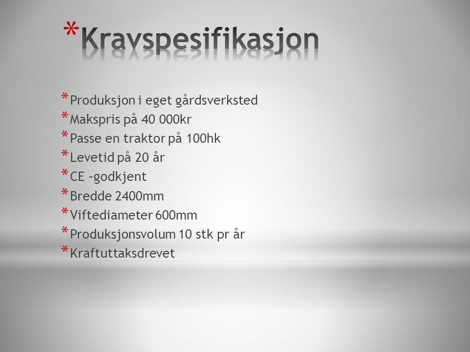 Kravspesifikasjon Produksjon i eget gårdsverksted Makspris på 40 000kr