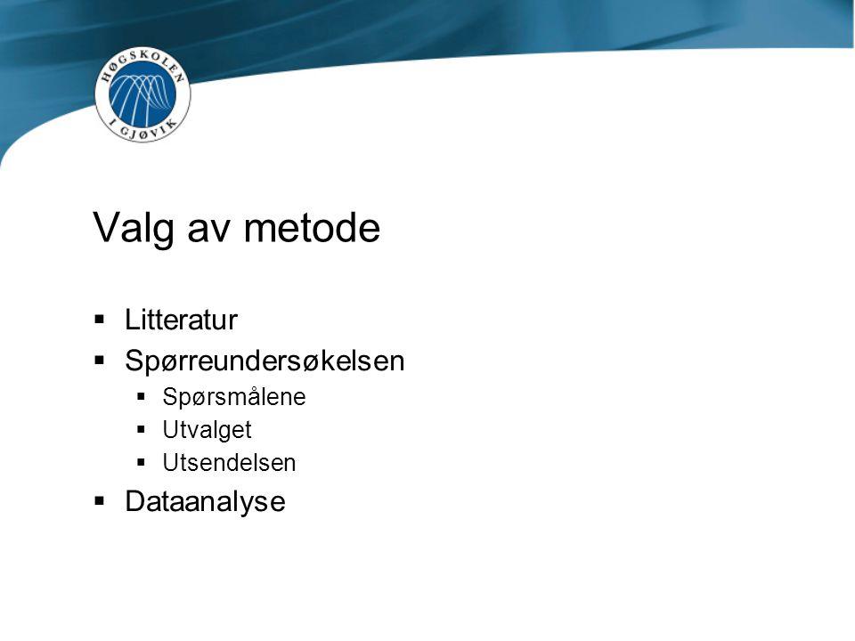 Valg av metode Litteratur Spørreundersøkelsen Dataanalyse Spørsmålene