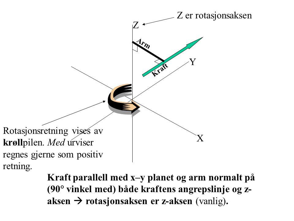 Z er rotasjonsaksen Z. Arm. Y. Kraft. Rotasjonsretning vises av krøllpilen. Med urviser regnes gjerne som positiv retning.